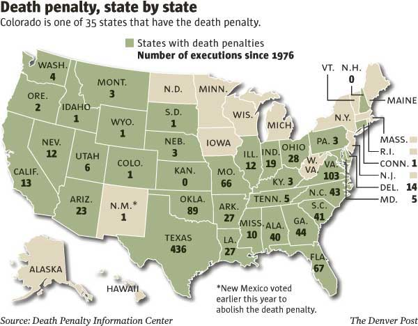 pro death penalty papers